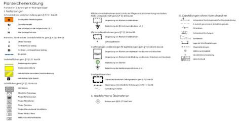 Planzeichenerklärung (Legende) zum Bebauungsplan 27 Ferienhausgebiet Wohlenberg 2