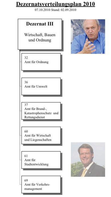 Ingenier Volker Goebel wird Baudezernent in Schwerin