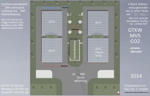 Geothermiekraftwerk für CO2 mit Kavernen im Steinsalz
