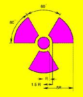 Symbol nukleare Strahlung / Atommüll - Hinweis für die Kommission Endlager Bundestag