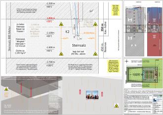 Zeichnung Atommmüll GTKW für Kommission Endlager Bundestag