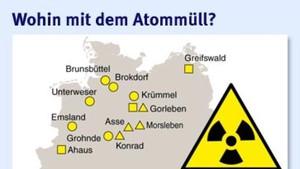 Steffenshagen / DBD Atommüll ab - 2.250 Metern (von dort 750 Meter nach unten)