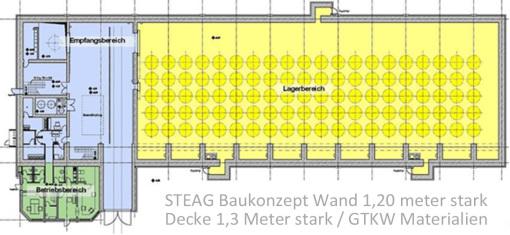 Kommission Lagerung hoch radioaktiver Abfallstoffe Bundestag