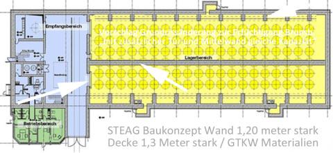 Hinweis an Staatssekretär Flasbarth BMUB zur Grundrissänderung am Standort Zwischenlager Brunsbüttel