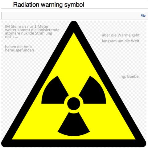 Hinweis an den Ausschuss Kommission Lagerung hoch radioaktiver Abfallstoffe im Bundestag der Bundesrepublik Deutschland