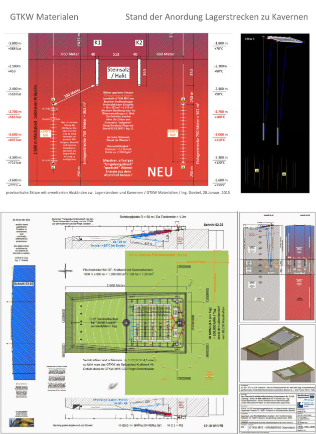 Lagerung hoch radioaktiver Abfallstoffe Kommission Bundestag Endlager
