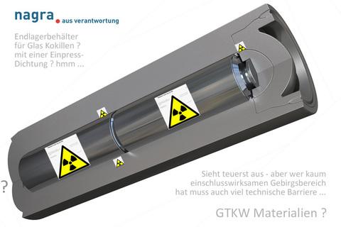 Hinweis an die Kommission Lagerung hoch radioaktiver Abfallstoffe / Ausschuss Bundestag