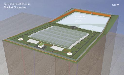 Hinweis an die AG3 der Kommission Bundestag Lagerung Atommüll / Endlager