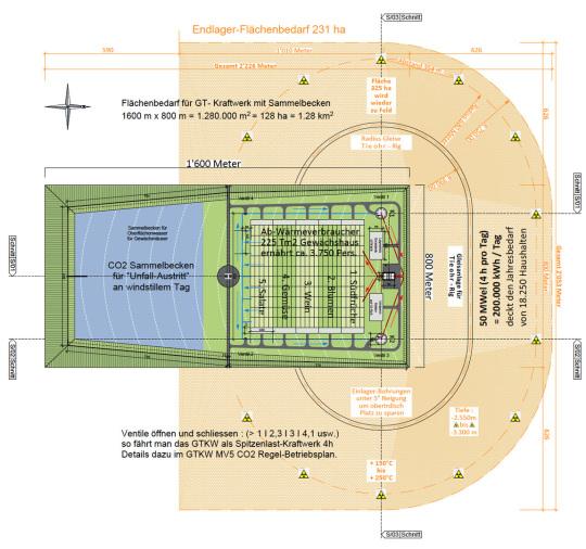Arbeitsmaterialien GTKW Endager MV 5 CO2 50MWel AK