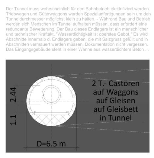 Hinweis an die AG3 der Kommission Endlager / Ausschuss Bundestag