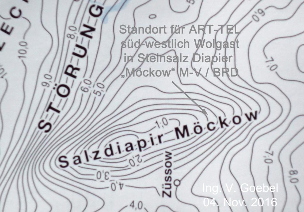 Position und Ausprägung der Schwerefeldlinien aus der Reflexions-Seismik