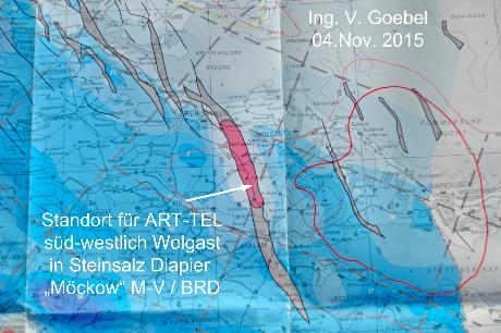 Hinweis an BGR und andere Geologie Gesellschaften
