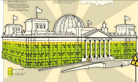 Endlagerung im Reichstag