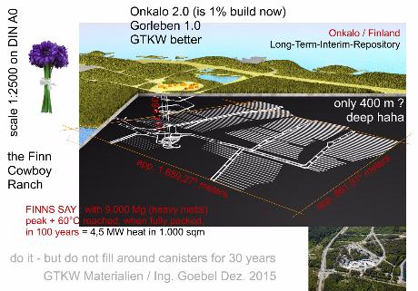 Analyse Flächenausdehnung Dauer-Zwischen-Lager Onkalo Finnland / max. 60° C über 1 km2