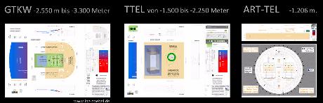 Overview GTLW Endlager, TTEL Endlager, ART-TEL Endlager - alle in Mecklenburg Vorpommern Stand 2016
