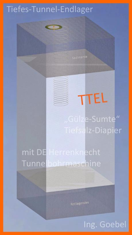 Kommission Endlagerung Bundestag Lagerung hoch radioaktiver Abfallstoffe im Bundestag / Perspektive TTEL