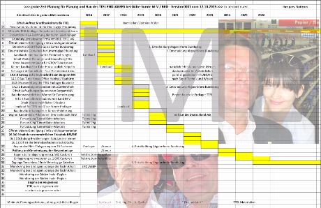 preview picture to time planning tables to 3 german nuclear waste repository plannings in saltrock