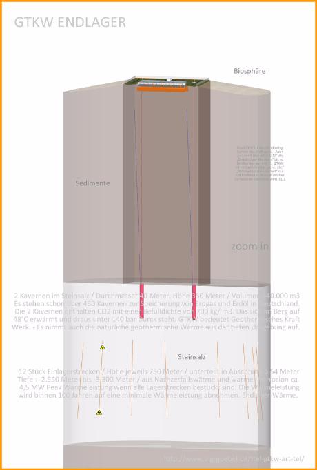 Kommission Lagerung hoch radioaktiver Abfallstoffe im Bundestag
