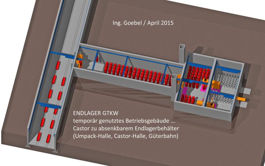 GTKW MV5 CO2 50MWel Atomic Kitten / Endlager Brennstäbe und Kokillen BRD