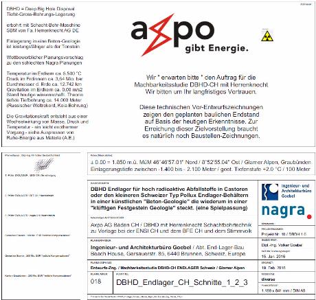 Endlager Schweiz HAA Planung Zürich NordOst Bözberg Jura Ost Protest mit Deep Big Hole Disposal Planung Schweiz