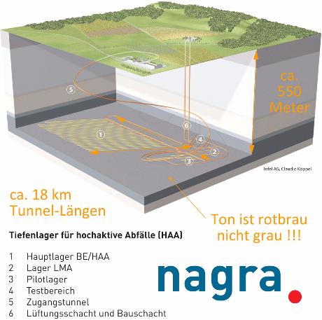 Mangelhafte Endlager Planung der nagra Schweiz / Bild mangelhafte Tiefenlager Planung HAA Nagra