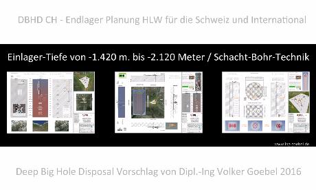Deep Big Hole Disposal Schweiz und International / Tiefst-Gross-Bohrungs-Lagerung hoch radioaktiver Abfallstoffe in Castoren / Schweiz