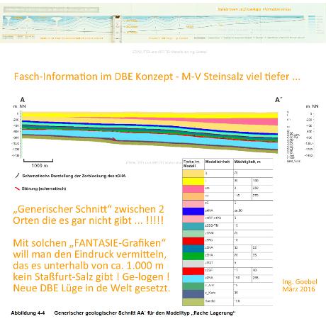 DBE GmbH und DBE Tech streuen Falschinformationen