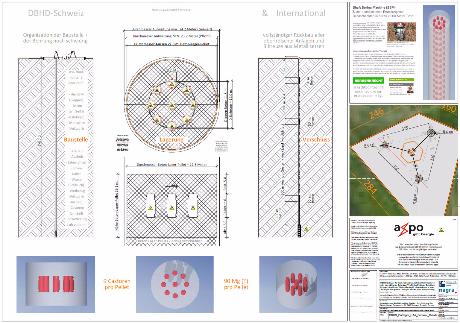 Vorschlag DBHD-CH Endlager Lagerung Verschluss, Deep Big Hole Disposal, z.B. mit Castoren