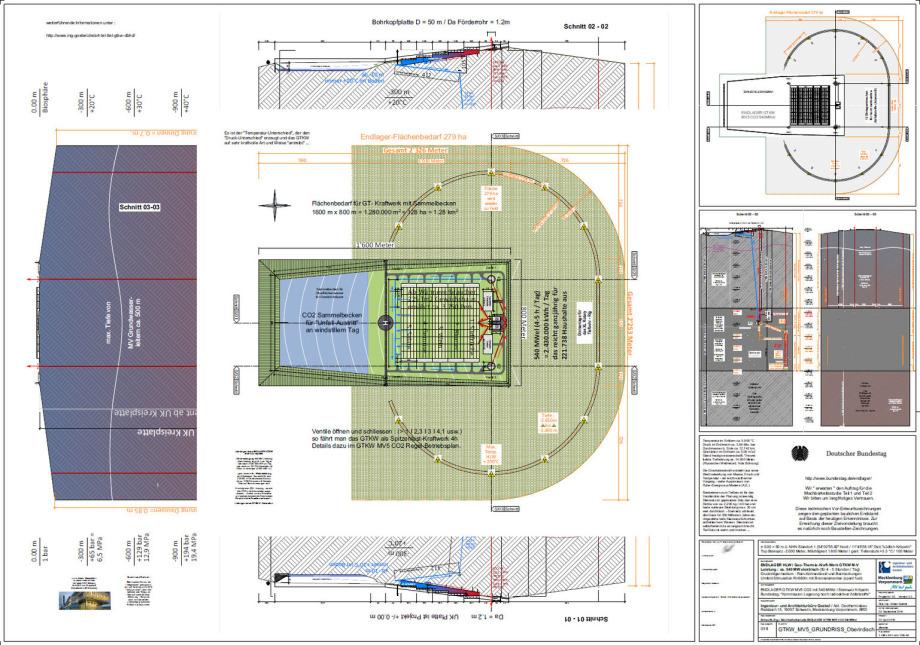 GTKW 5.3 Endlager MV5 CO2 540MWel /  Endlager Brennstäbe und Kokillen BRD