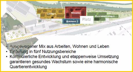 Lageplan Nova Brunnen HRS Real Estate AG KUMARO AG Kantonalbank Schwyz Filiale Brunnen