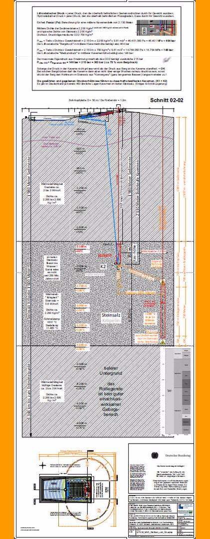 Endlager GTKW Schnitt Version 5.3 CO2 Nutzung für geotherm. Stromerzeugung 540 MWel