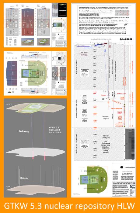 GTKW 5.3 Endlager Planungszeichnungen in einer Collage