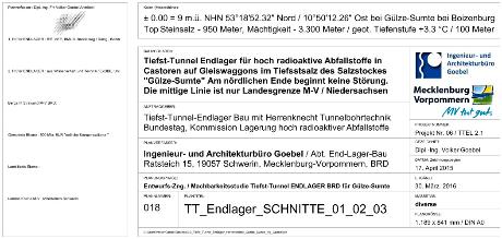 Schriftfeld TTEL 2.1 Endlager hoch radioaktive Abfallstoffe Castoren im Tiefsalz bei Guelze-Sumte M-V BRD
