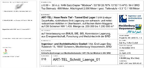 Schriftfeld ART-TEL 1.1 Endlager schwach radioaktive Abfallstoffe Überfaesser im Tiefsalz bei Möckow bei Boizenburg M-V BRD