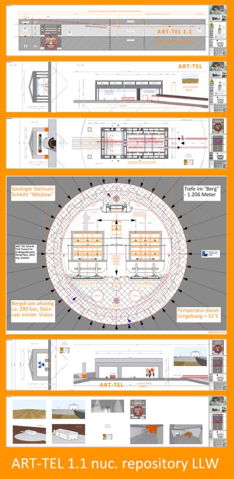 Endlager Atommüll Technische Zeichnungen ART-TEL in einem Bild
