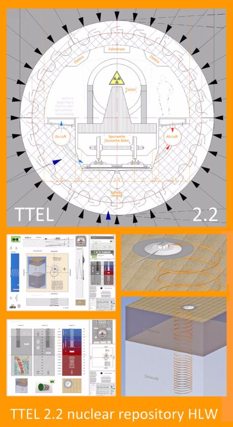 Endlager Atommüll TTEL_2.2_Endlager_Steinsalz_2.047_Castoren_Tiefst_Tunnel_TBM_Endlager-Planer_Dipl-Ing_Volker_Goebel_Moeckow_M-V_BRD