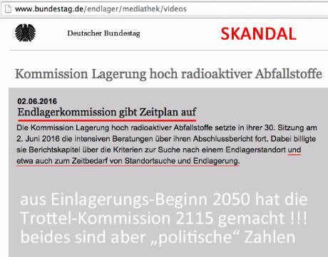 Skandal_Bundestag_Endlager_Kommission_Lagerung_hoch_radioaktiver_Abfallstoffe