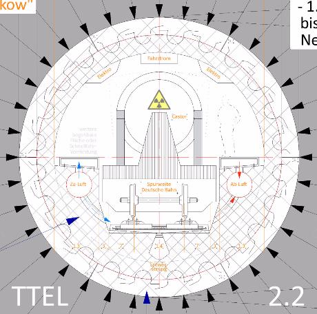 Tunnelquerschnitt TTEL 2.2 Castor Lagertunnel Atommüll in Endlager-Geologie Steinsalz
