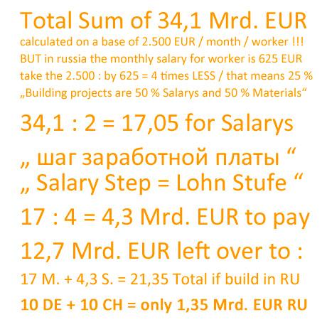 Общая сумма 34,1 млд евро  рассчитывается на основании 2,500 Евро / месяц / на  работника !!!  Но Среднемесячная зарплата в России для работника составляет 625 евро  Если взять  2,500: 625 = 4 раза  у