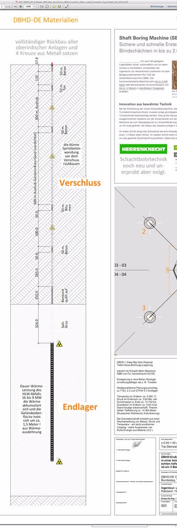 DBHD-DE_Endlager_Schacht_Verfuellung_Schacht_Endlager_Fuellmaterial_und_Absprengung