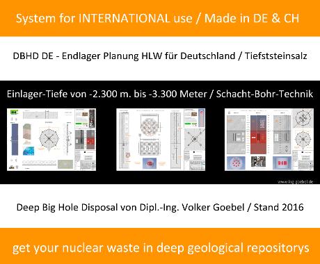 DBDH-DE und DBDH CH Endlager Schweiz DBDH International Nuclear Waste Repository Building