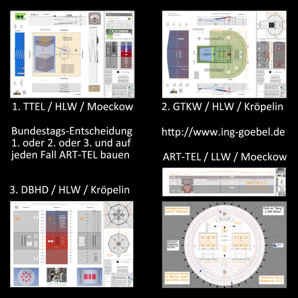Endlager Planungen für Deutschland : TTEL, DBHD, GTKW, ART-TEL