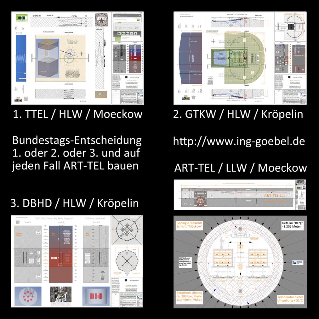 overview nuclear waste repository planning germany DBHD GTKW TTEL ART-TEL uebersicht Endlager Planung Deutschland