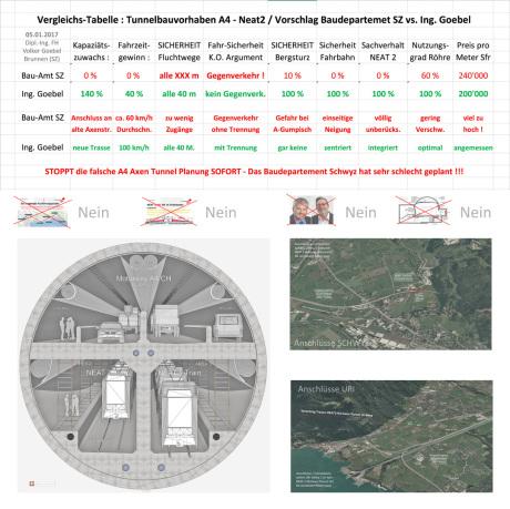 Vergleichs-Tabelle_Baudepartement_SZ_vs_Dipl-Ing_Volker_Goebel_Tunnel_A4-NEAT2.jpg