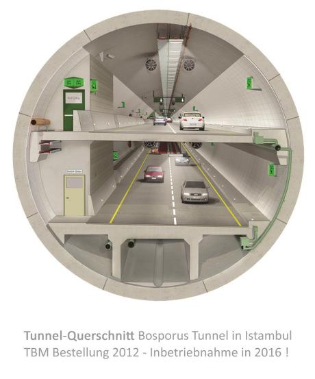 Tunnel-Querschnitt Bosporus Tunnel Türkei mit Herrenknecht TBM