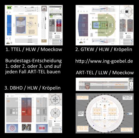 Endlager Planungen TTEL, GTKW, DBHD, ART-TEL Möckow, Kröpelin