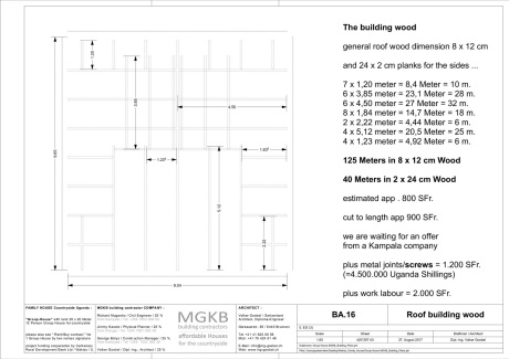 Details Group House all districts Uganda by MGKB building contractors Ltd. Uganda