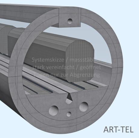 Systemskizze Schnitt ART-TEL Endlager Möckow für schwach und mittelradioaktive Abfallstoffe