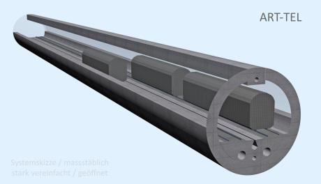 Systemskizze Tunnel ART-TEL Endlager Möckow für schwach und mittelradioaktive Abfallstoffe