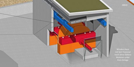 10_DBHD_Winden-Haus_Endlager_Deutschland_Miniwelt_Prinzipskizze_Ing_Goebel_BGE_GmbH